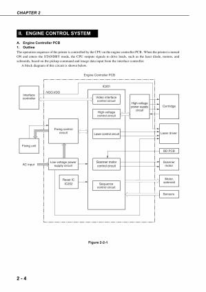 Canon imageCLASS LBP1120 Service Manual